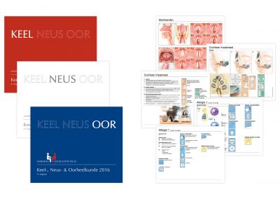 medizinische atlanten (niederländisch)